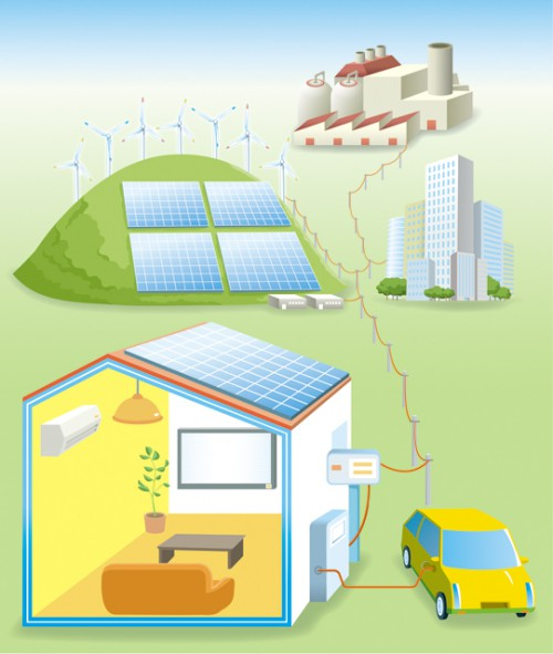 エネルギー 広告  エネルギー