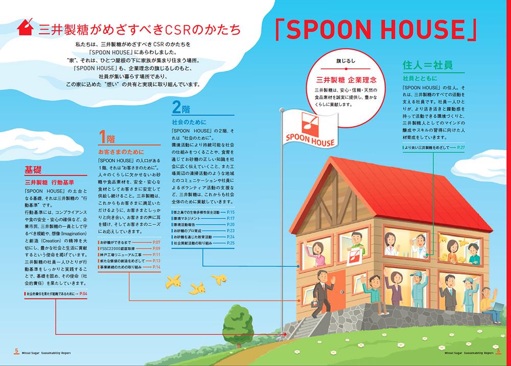 三井製糖 社会・環境報告書2013「SPOON HOUSE」