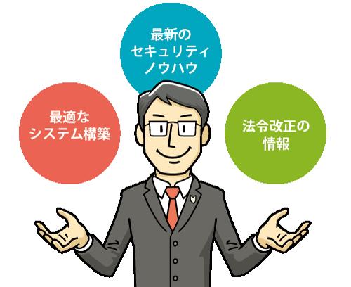 eコンタクトセンター|キヤノンシステムアンドサポート株式会社