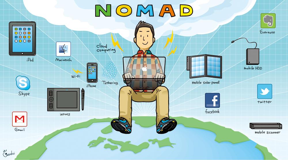 nomad オリジナルイラスト  nomad