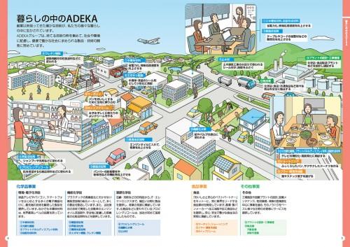 ADEKA CSRレポート 2013 広告  ADEKA CSRレポート 2013