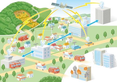 イラストマップ|NEC キッズ・テクノロジー 教育・教材  イラストマップ|NEC キッズ・テクノロジー