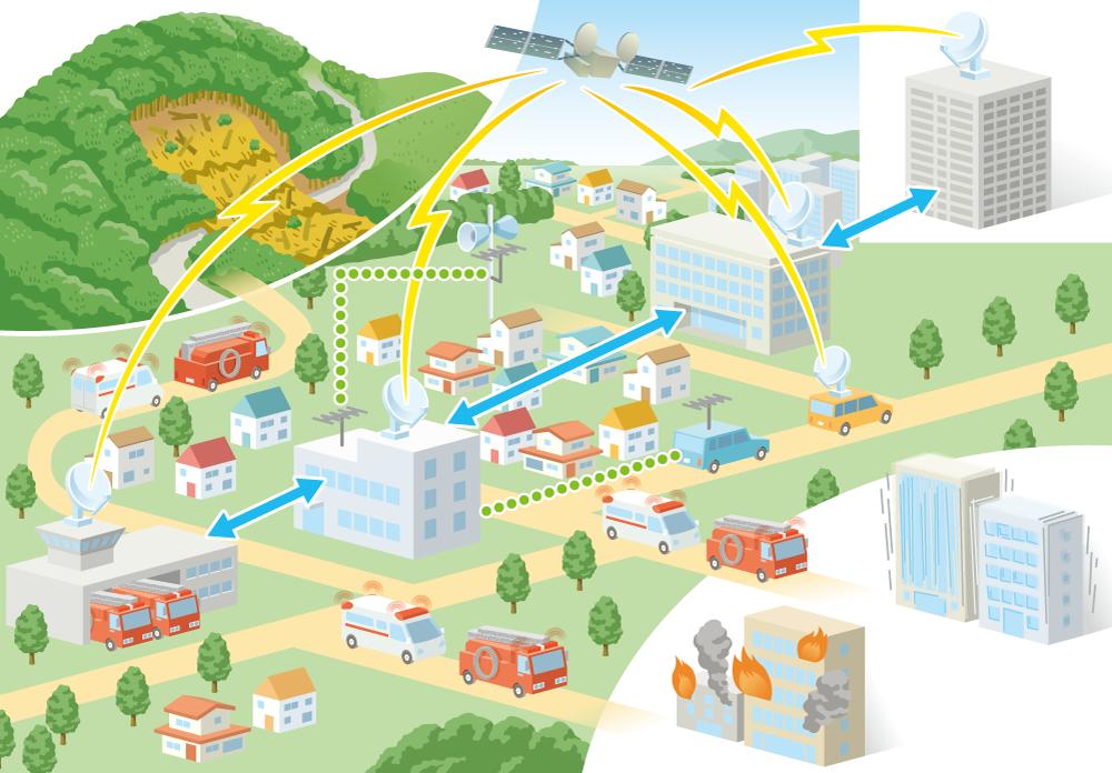 イラストマップ|NEC キッズ・テクノロジー